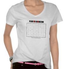 crosswords v